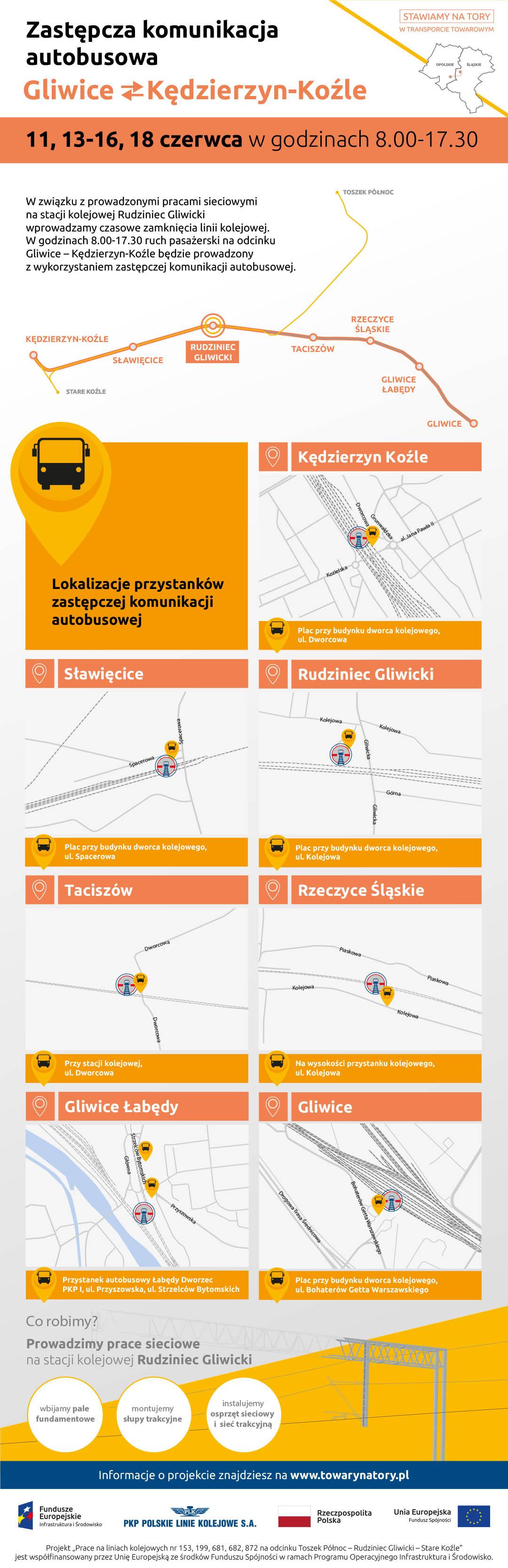 Infografika mówiąca o zastępczej komunikacji autobusowej w czerwcu 2019 roku. Dotyczącej miejscowości Kędzierzyn Koźle, Sławęcice, Rudziniec Gliwicki, Taciszów, Rzeczyce Śląskie, Gliwice Łabędy, Gliwice.