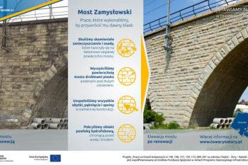 Most Zamysłowski odzyskuje dawny blask