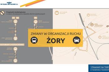 Remont przejazdu kolejowo-drogowego na ulicy Dworcowej w Żorach