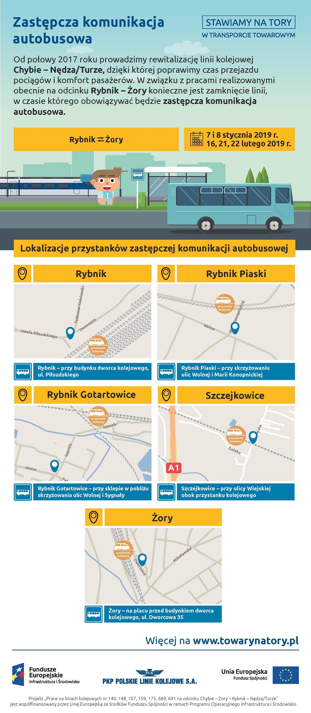 Infografika mówi o zastępczej komunikacji autobusowej w styczniu i lutym dwa tysiące dziewiętnastego roku. Dotyczy ona stacji: Rybnik, Rybik Piaski, Rybnik Gotartowice, Szczejkowice i Żory.