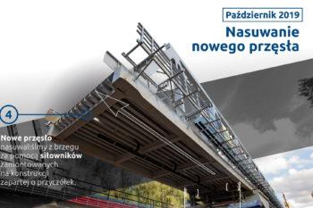Obrazek: przęsło nad kanałem kędzierzyńskim