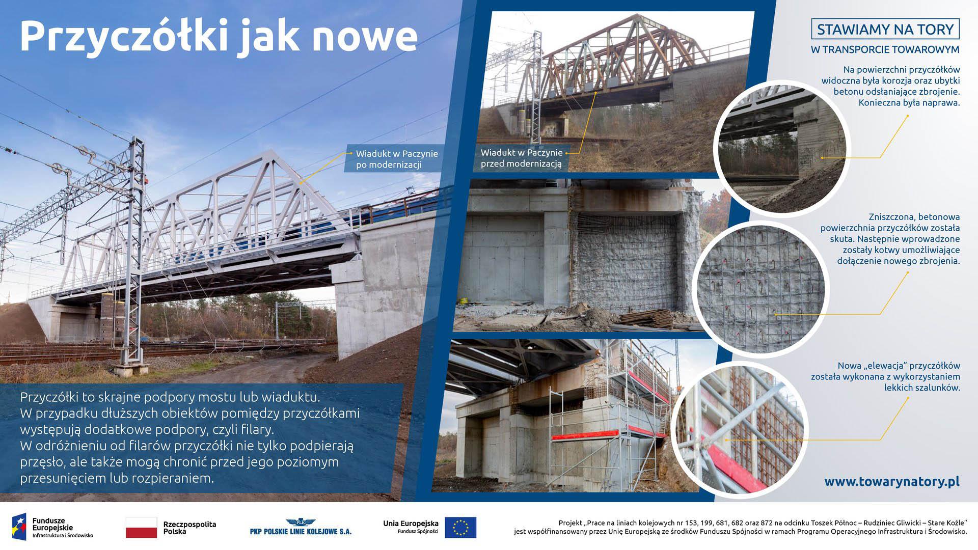 Infografika mówi o przyczółkach na wiadukcie w Paczynie. Informuje ze przyczółki to skrajne podpory mostu lub wiaduktu. W Paczynie po modernizacji usunięto rdze i  ubytki w betonie.