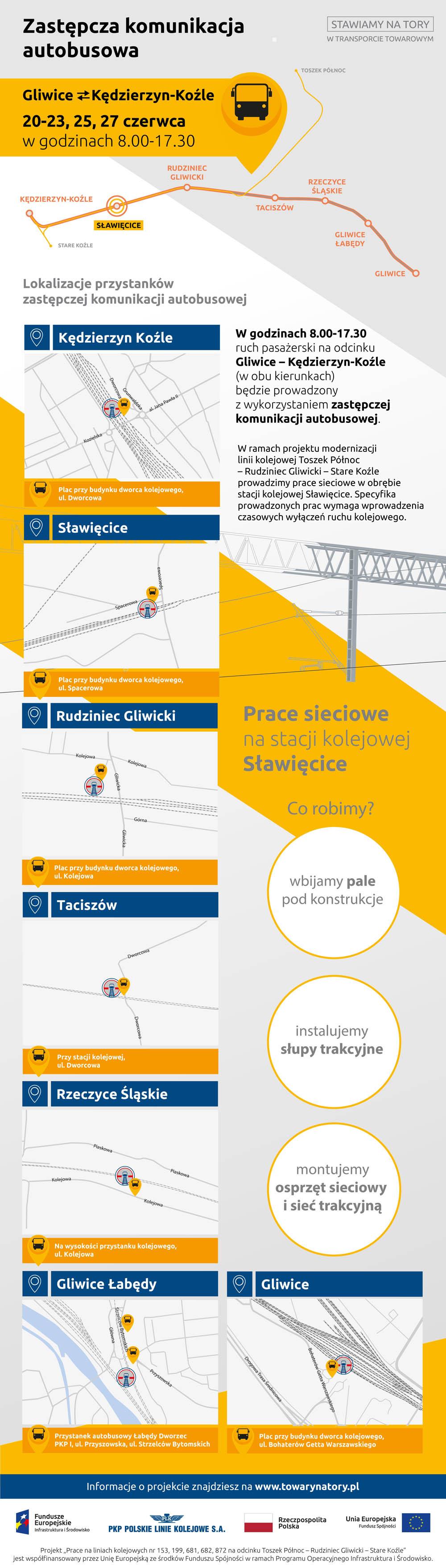 Infografika mówi o zastępczej komunikacji autobusowej między Gliwicami a Kędzierzynem Koźle w czerwcu dwu tysięcznego dziewiętnastego roku. Zastępcza komunikacja będzie obejmować: Kędzierzyn Koźle, Sławęcice, Rudziniec Gliwicki, Taciszów, Rzeczyce Śląskie, Gliwice Łabędy i Gliwice.