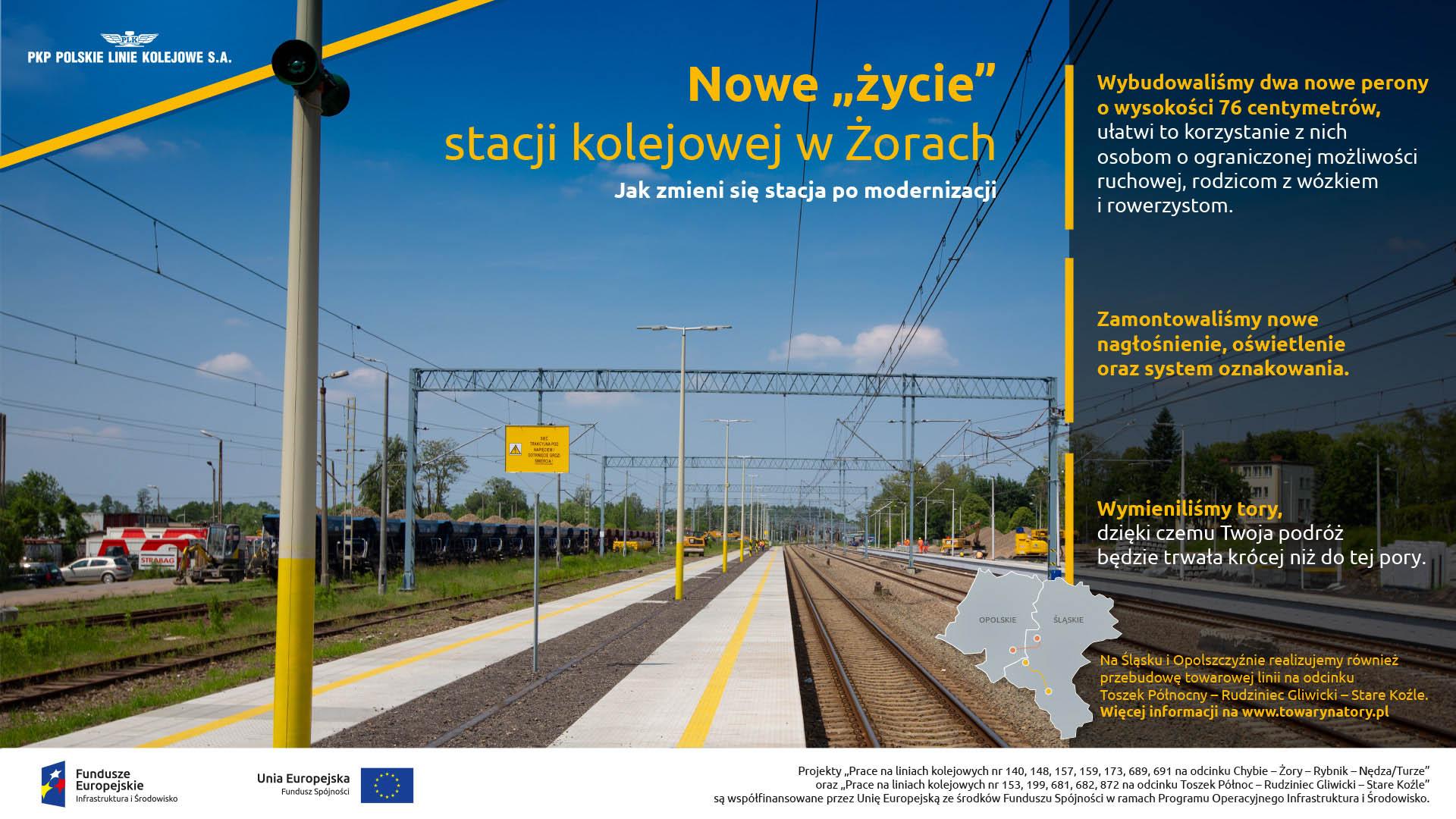 Infografika mówi o zakończeniu remontu w Żorach. Zostały wybudowane dwa nowe perony, zamontowane zostało nowe nagłośnienie oraz wymienione tory.