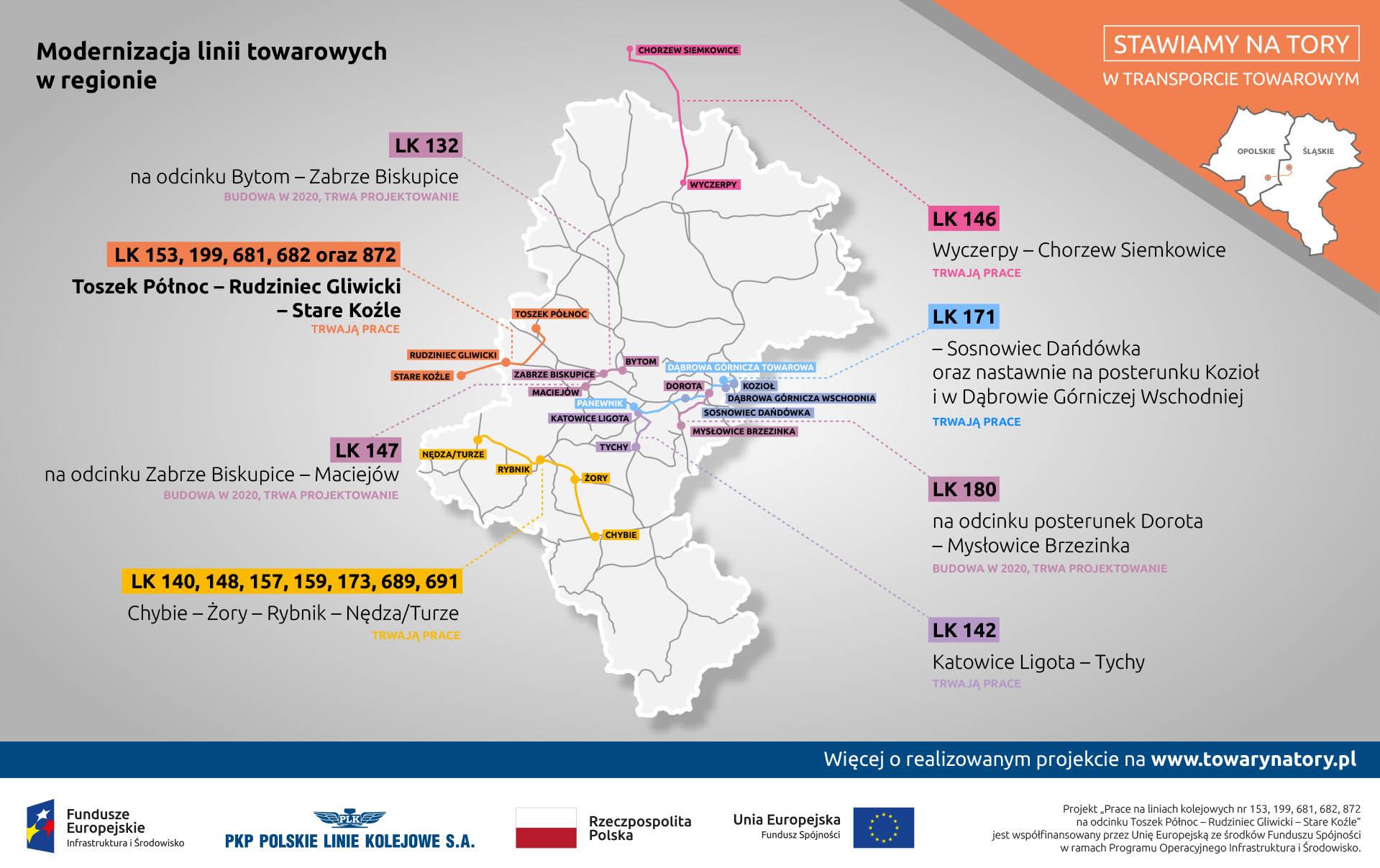 Infografika informuje o wszystkich modernizacja linii towarowych na Śląsku. Łącznie jest to 18 linii zgrupowanych w 5 oddzielnych inwestycji.