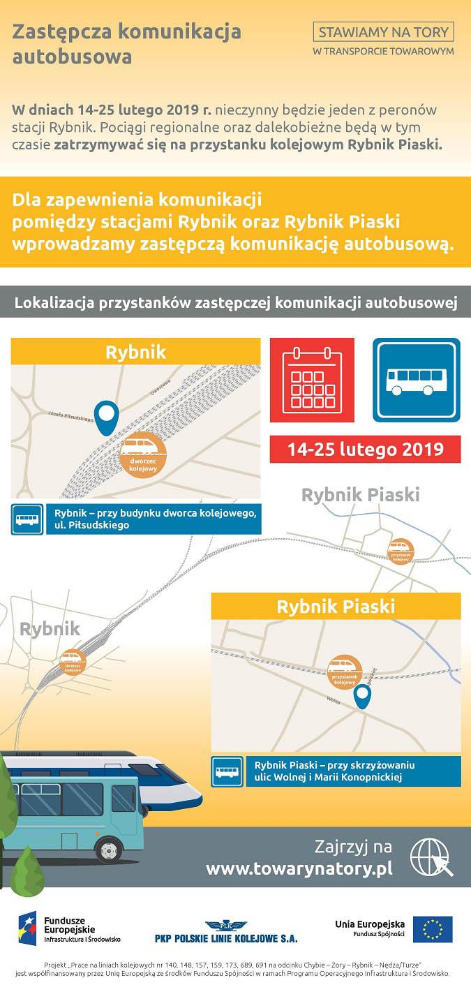 Infografika mówi o komunikacji zastępczej w lutym 2019 roku. Komunikacja zastępcza będzie obejmować stacje Rybnik i Rybnik Piaski.