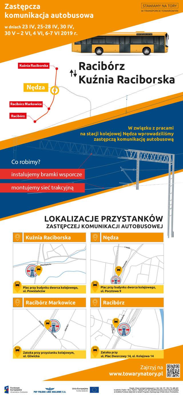 Infografika mówiąca o zastępczej komunikacji autobusowej w kwietniu i maju dwa tysiące dziewiętnastego roku. Dotyczącej miejscowości: Kuźnia Raciborska, Nędza, Racibórz Markowice i Racibórz.