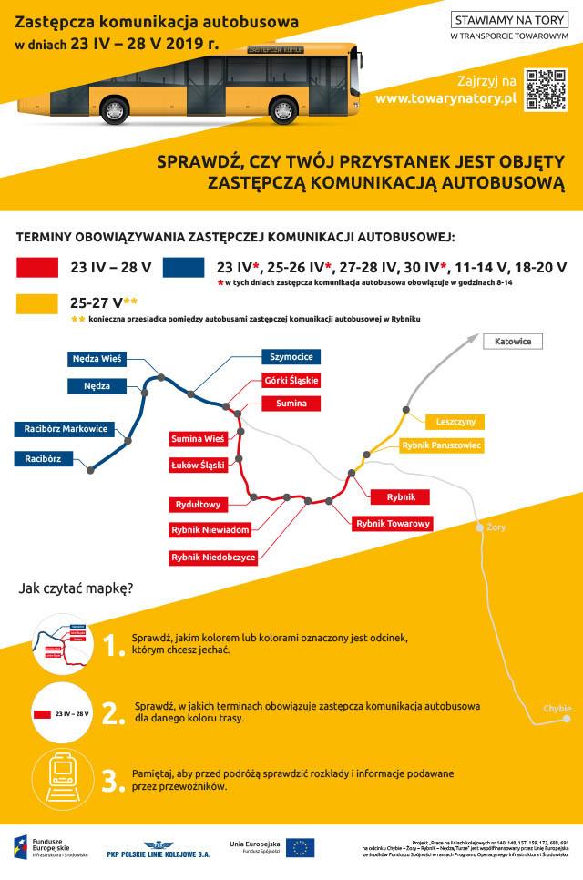 Infografika mówiąca o zastępczej komunikacji autobusowej w kwietniu i maju dwa tysiące dziewiętnastego roku. Dotyczącej miejscowości od Rybnika do Raciborza.