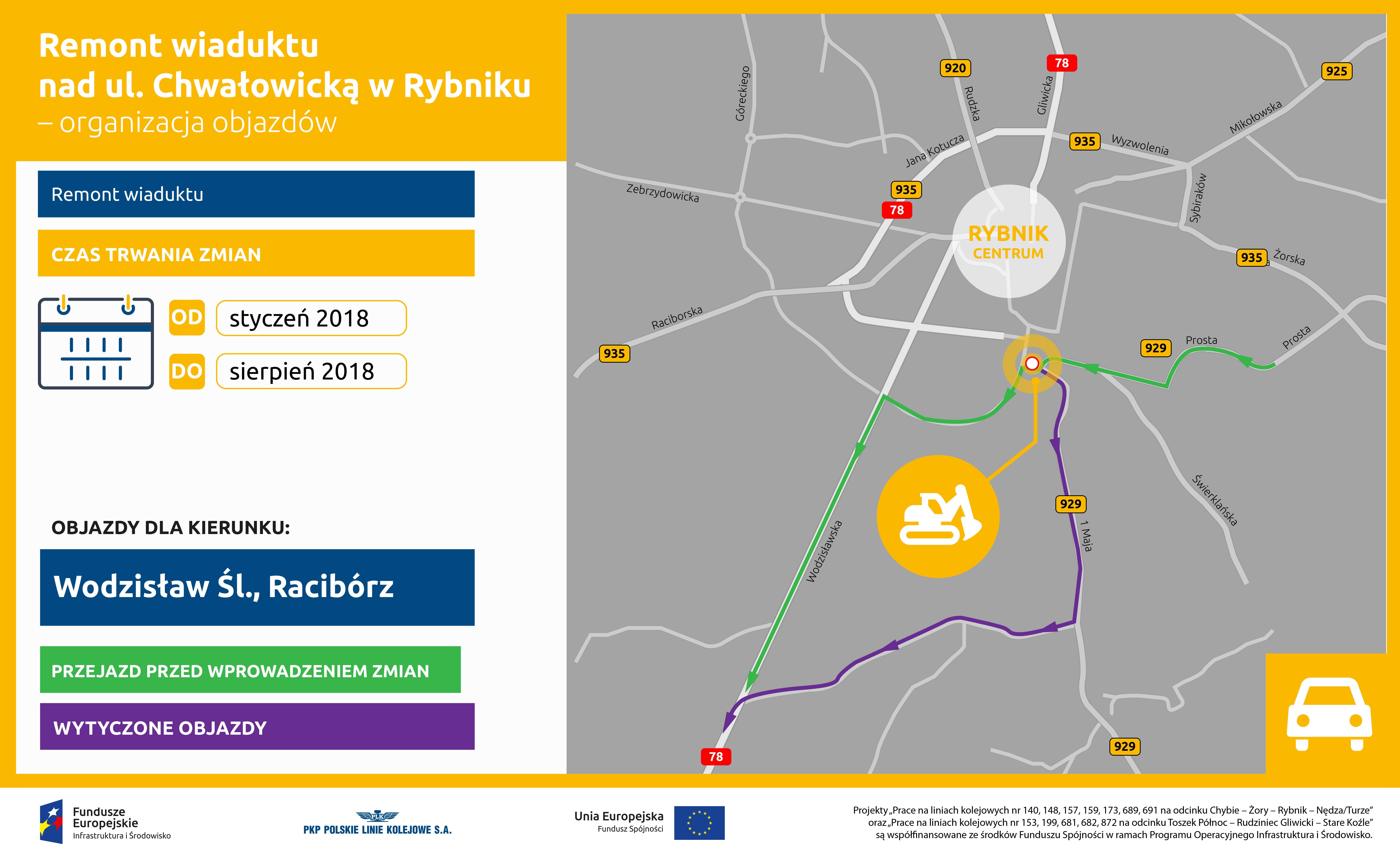 Infografika mówi o objazdach które będą obowiązywać w czasie trwania remontu wiaduktu nad ulicą Chwałowicką. Mapa dokładnie obrazuje wytyczone objazdy.
