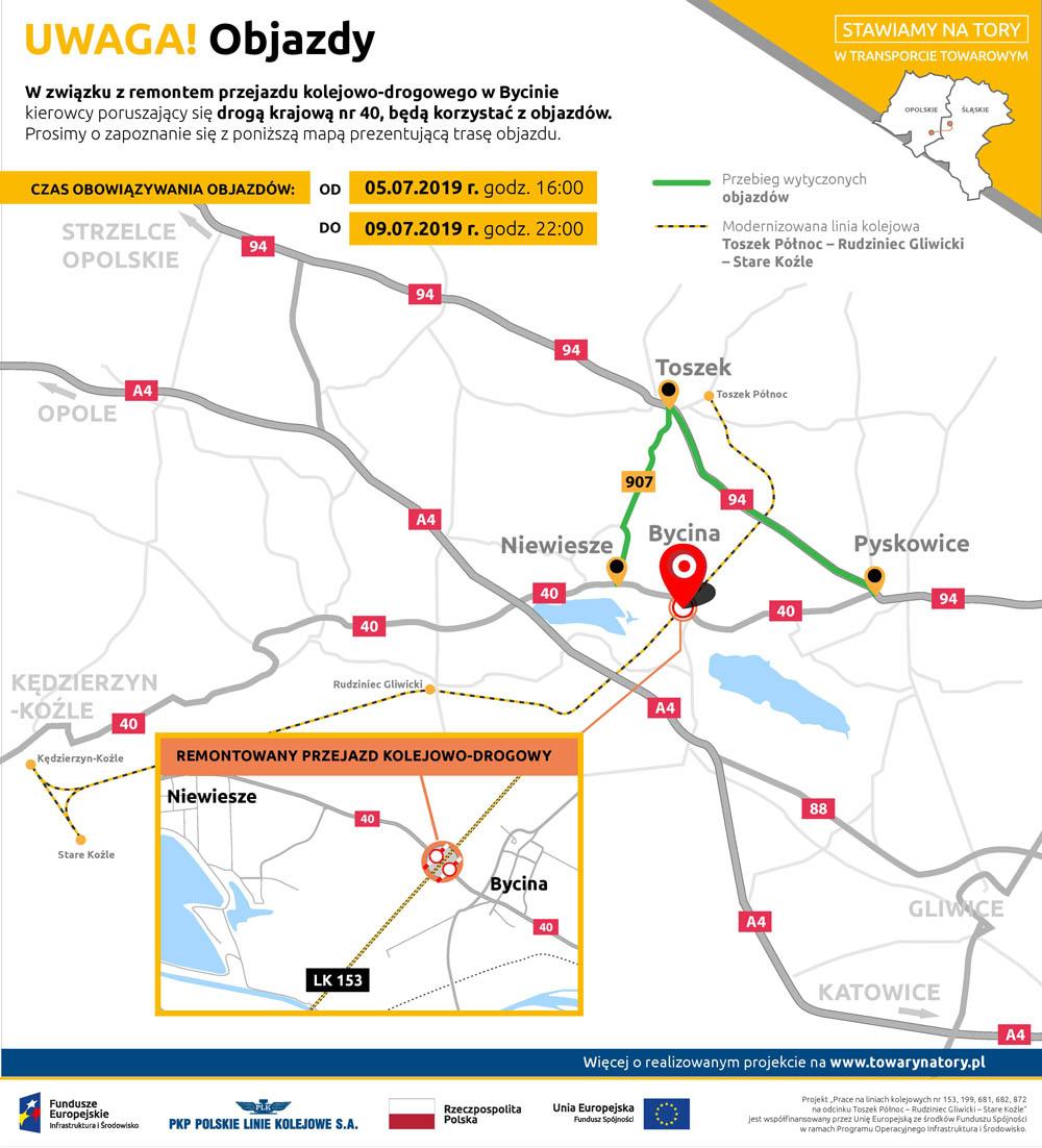 Infografika informująca o objeździeByciny na krajowej czterdziestce. Objazd obowiązuje na początku lipca 2019 roku. Objazd prowadzi przez Pyskowice, Toszek, Niewiesze.
