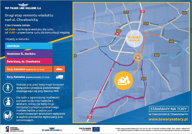 Infografika mówi o objazdach które bedą obowiązywać w czasie trwania remontu wiaduktu nad ulicą Chwałowicką. Mapa dokładnie obrazuje wytyczone objazdy.