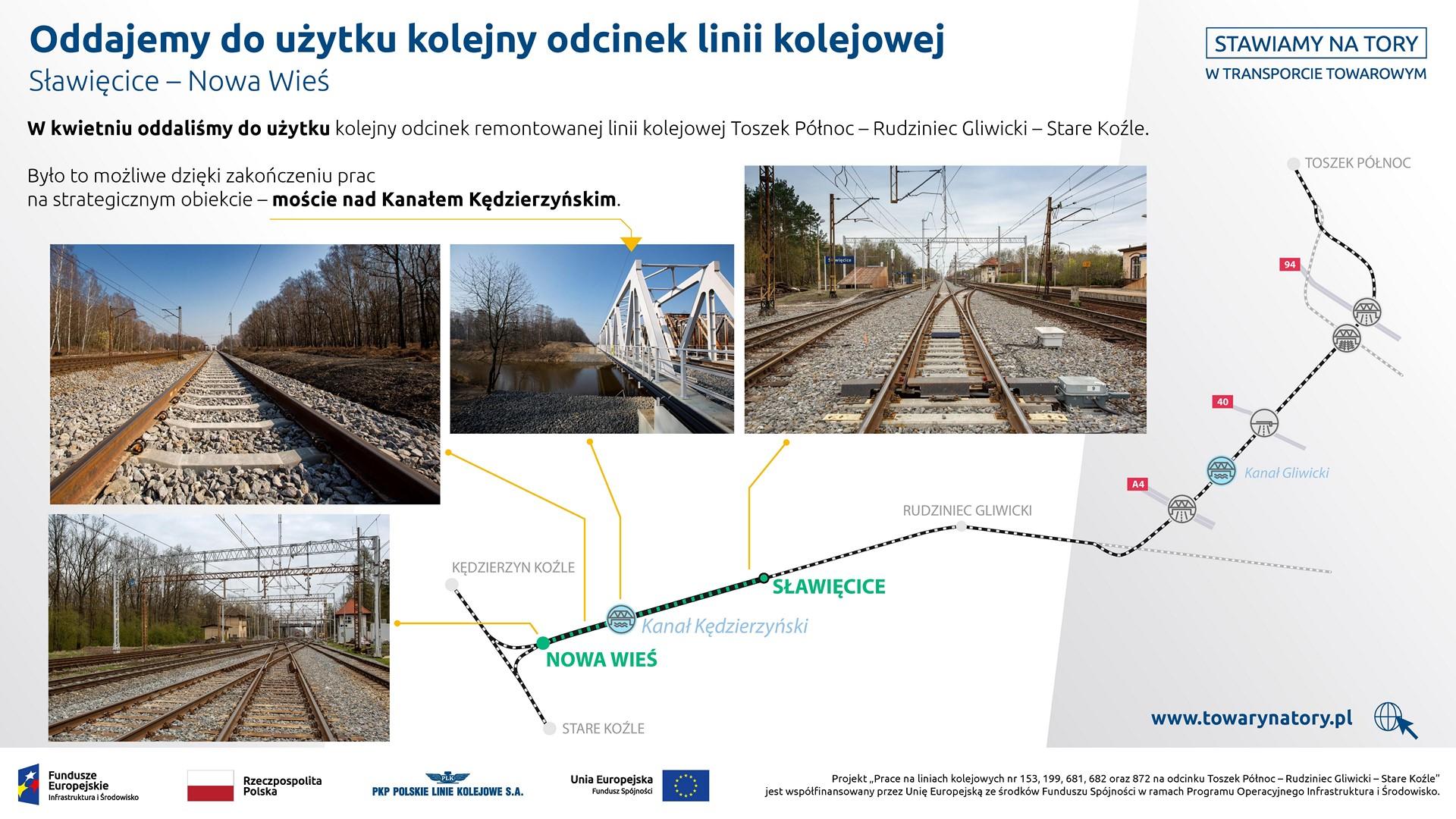 Infografika pokazuje na mapie który dokładnie odcinek został oddany do użytku. Na mapie zaznaczone są Sławięcicec i Nowa Wieś. Dodatkową dodane są zdjęcia z powyższych miejscowości .