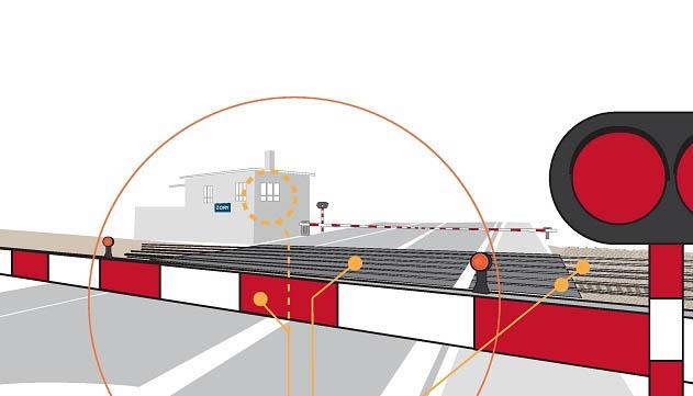 Obrazek: rogatka kolejowa