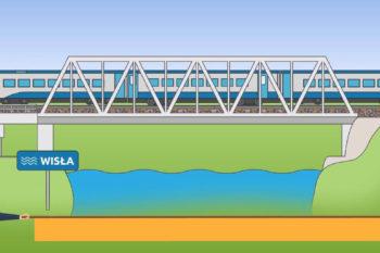 Obrazek: most z pociągiem