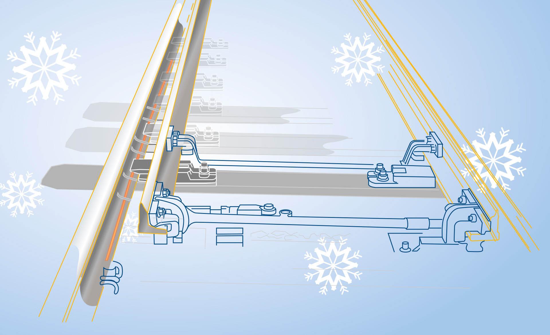 Obrazek: rozjazd kolejowy