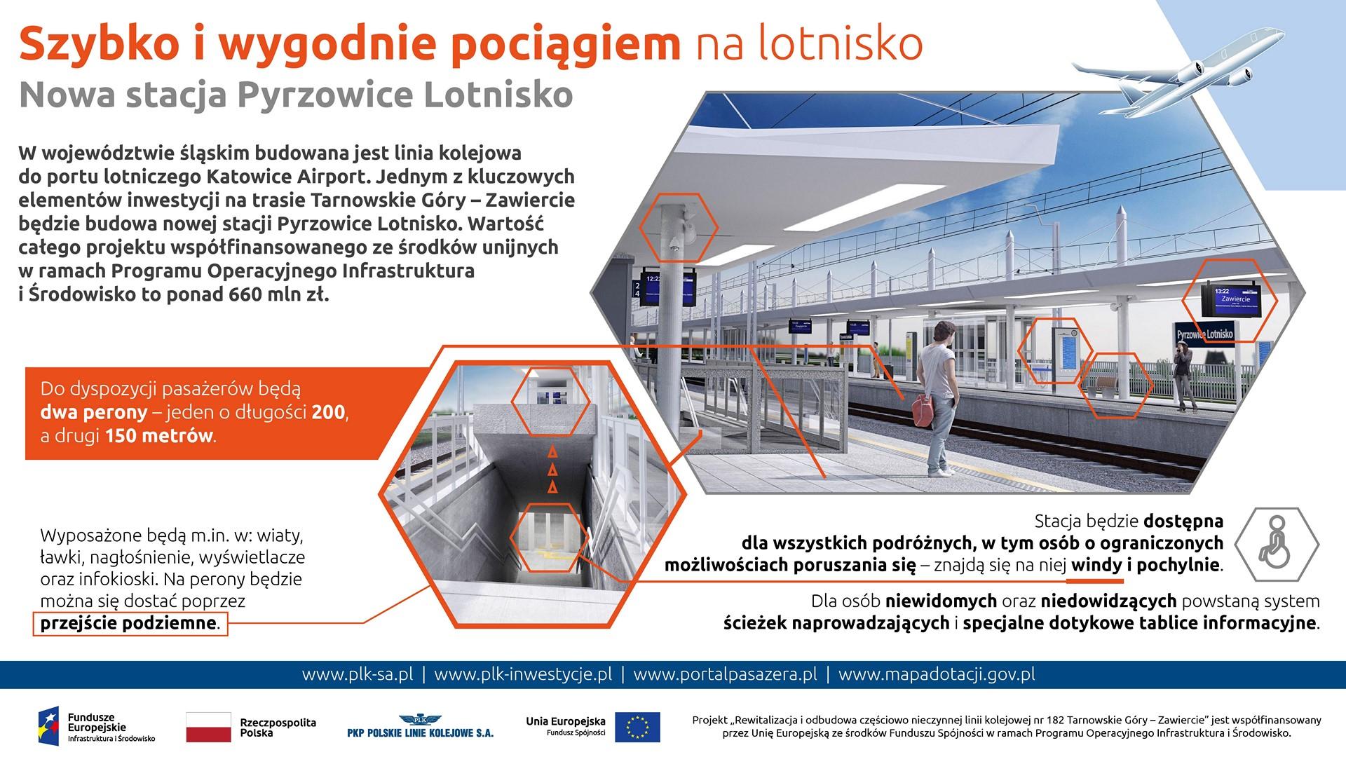 Infografika przedstawia informacje o przyszłej stacji Pyrzowice Lotnisko.