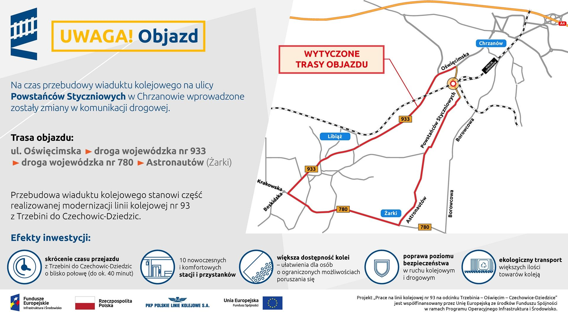 Infografika przedstawia trase objazdu na czas remontu wiaduktu w Chrzanowie na ulic Powstańców Styczniowych.