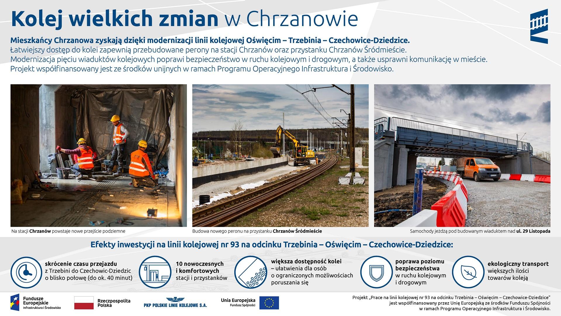 Infografika informuje o zmianach jakie się odbywają na teranie Chrzanowa w związku z pracami PKP Polskich Linii Kolejowych.